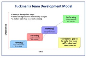 tuckmansmall